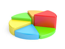 Business Graph. 3D illustration, analysis and development of business Stock Image