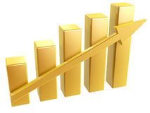 Business Graph. Golden Business Graph of growing up arrow Stock Images