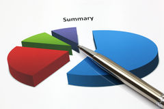 Business graph. Analysis report with pen Royalty Free Stock Images
