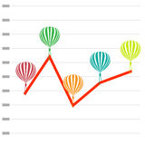 Business graph with balloon Royalty Free Stock Photo