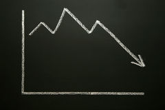 Business graph on blackboard