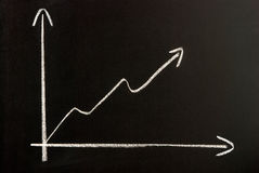Business graph on a blackboard Stock Images