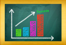Business graph. On a blackboard Royalty Free Stock Image