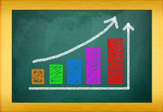 Business graph. On a blackboard Royalty Free Stock Photography