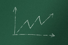 Business graph on a blackboard royalty free stock photography