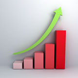 Business graph chart with green rising arrow over white wall background. With shadow Stock Photos