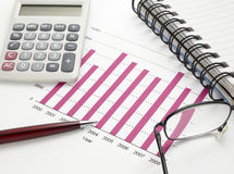 Business graph chart stock. Close up of stock market chart, glasses, calculator, pen Royalty Free Stock Image