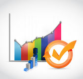 Business graph check mark cycle Royalty Free Stock Photos