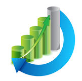 Business graph cycle Royalty Free Stock Image