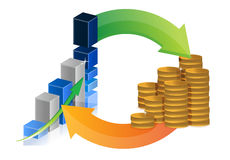 Business graph cycle coins Stock Photos