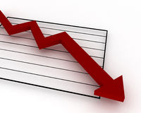 Business Graph drops. A bar showing drop in profits Stock Photography