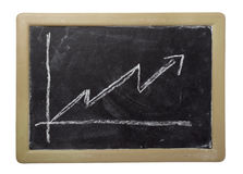 Business graph finance chalkboard Stock Image