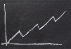 Business graph finance chalkboard Royalty Free Stock Images