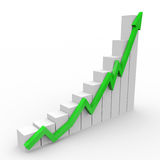 Business graph with going up green arrow. Computer generated image Royalty Free Stock Images