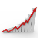 Business graph with going up red arrow Stock Images