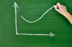 Business graph of growth Stock Images