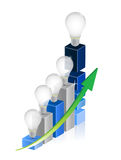 Business graph with idea bulbs in top. Royalty Free Stock Photo
