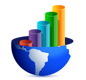 Business graph inside a globe Royalty Free Stock Photo