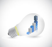 Business graph inside a light bulb. illustration Stock Photo