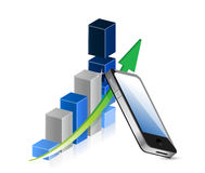 Business graph and mobile phone Royalty Free Stock Image