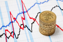 Business graph and pound coins. Business chart concept and money Royalty Free Stock Image