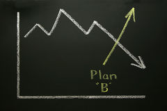 Business graph showing  Stock Photo