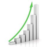 Business graph showing growth Royalty Free Stock Photography