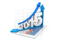 Business  graph of  thousand fifteen. 3d render of Business  graph of  thousand fifteen Stock Photos