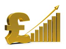 Business graph up with pound sign. Gold business graph with arrow up and pound sign represents the growth of pound rate, three-dimensional rendering, 3D Stock Images