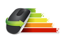 Business graph and Wireless computer mouse Stock Photos
