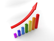 Business graphs with red rising arrow. Isolated Stock Image