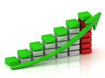 Business growth chart Stock Images