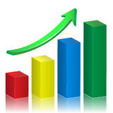 Business growth graph. With green arrow. Vector illustration Royalty Free Stock Image
