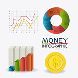 Business growth and money savings statistics Royalty Free Stock Photos