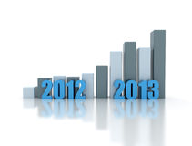 Business growth per year. 2012-2013 royalty free illustration