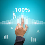 Business growth 100 percent. Finger touch the chart for Business growth Stock Photo