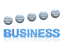 Business growth in 5 steps Royalty Free Stock Image