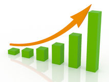 Business growth and success. Green business graph with orange arrow on a white Royalty Free Stock Photos