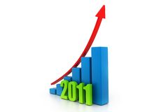 Business growth of year Royalty Free Stock Image