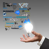 Business hand hold light bulb. And business process Stock Image