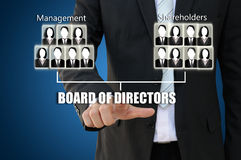 Business hand pointing Board of Director structure Stock Images