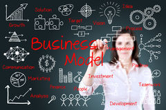 Business hand writing business model concept Stock Image