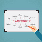 Business hand writing leadership skill. On whiteboard vector illustration