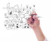 Business hand writing many process Stock Image