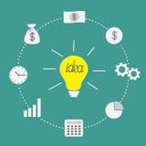 Business icon set. Light bulb idea incide dash line circle Money, coin, calculator. Flat design. Stock Images