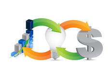 Business idea cycle Stock Photo
