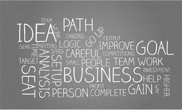 Business Idea Financial Concept Team Work Goal Headlines. Business financial headlines business teamwork concept doodles icons set Stock Image