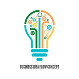 Business Idea Flow Concept Royalty Free Stock Images