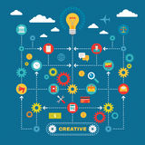 Business Idea - Infographic Concept with icons in flat style design Stock Images