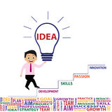 Business idea and innovation Royalty Free Stock Photo